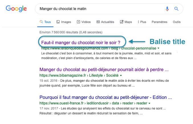 la balise title se retrouve sur la page de résultats de recherche de Google
