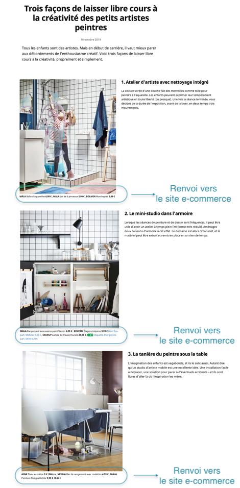 Objectif marketing d'un article de blog de Ikea