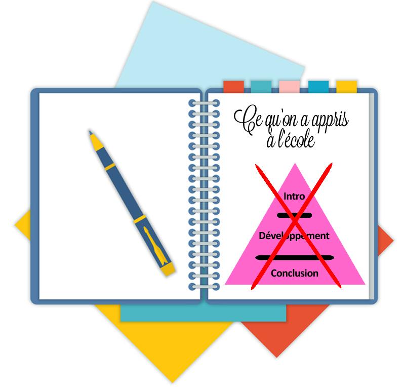 Avec le principe de la pyramide inversée, tu fais exactement l'inverse de ce que tes cours de Français t'ont appris à l'école